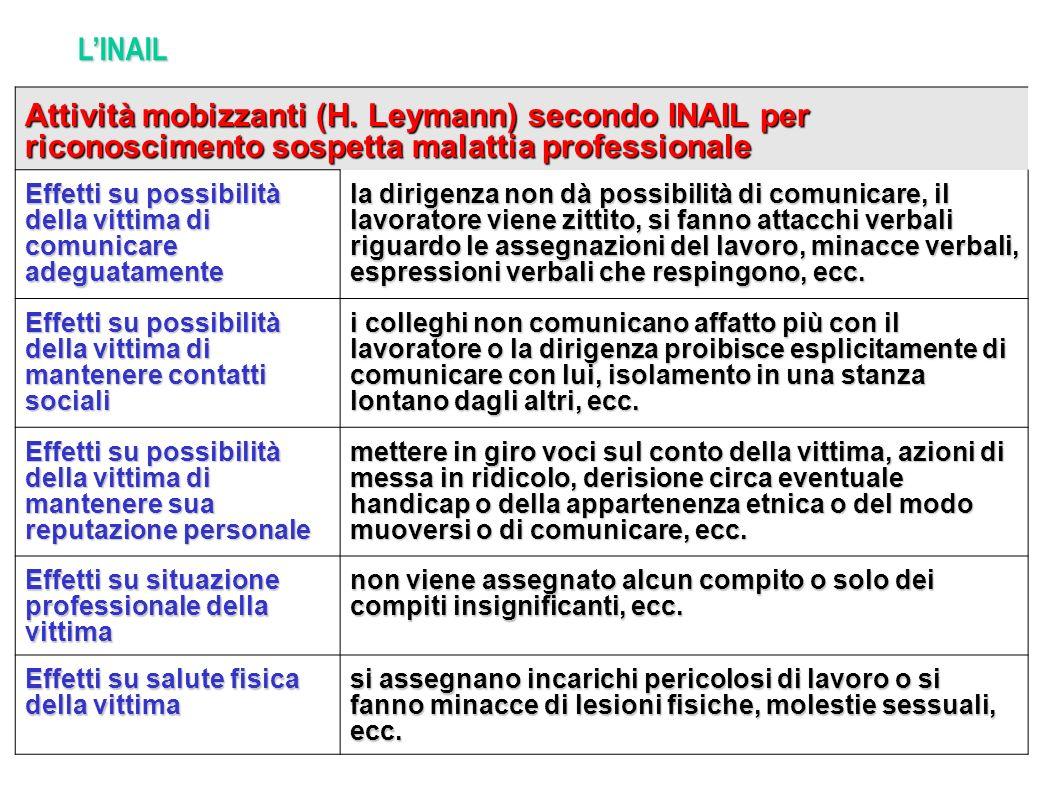 L'INAIL Attività mobizzanti (H. Leymann) secondo INAIL per riconoscimento sospetta malattia professionale.