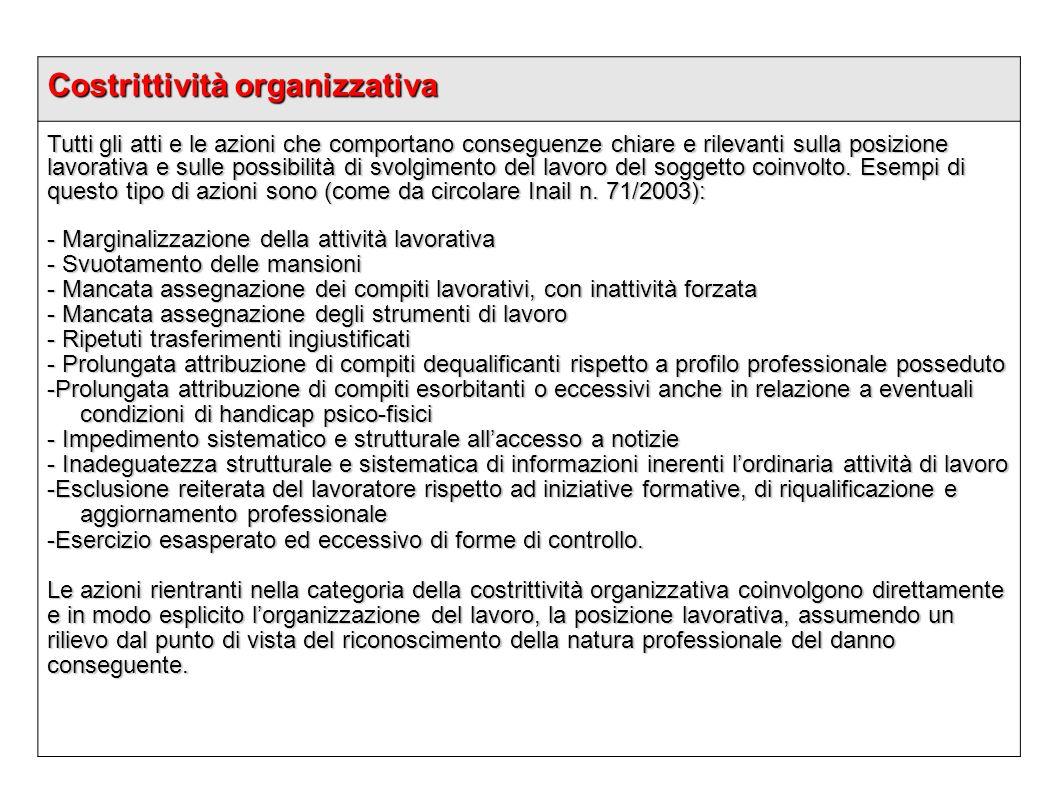 Costrittività organizzativa