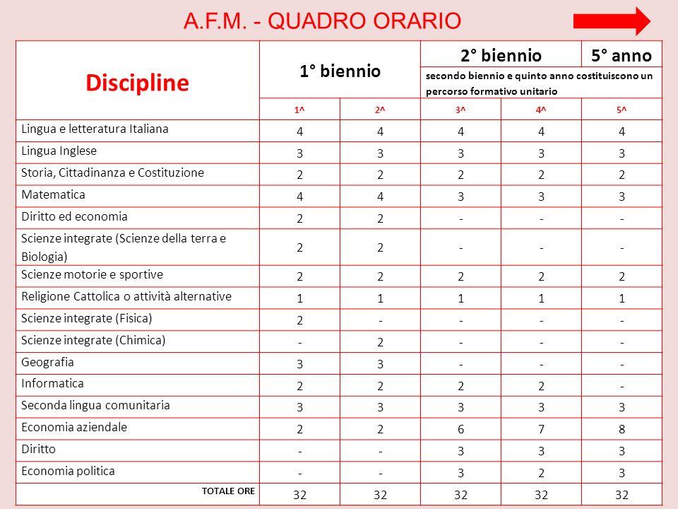 Discipline A.F.M. - QUADRO ORARIO 1° biennio 2° biennio 5° anno