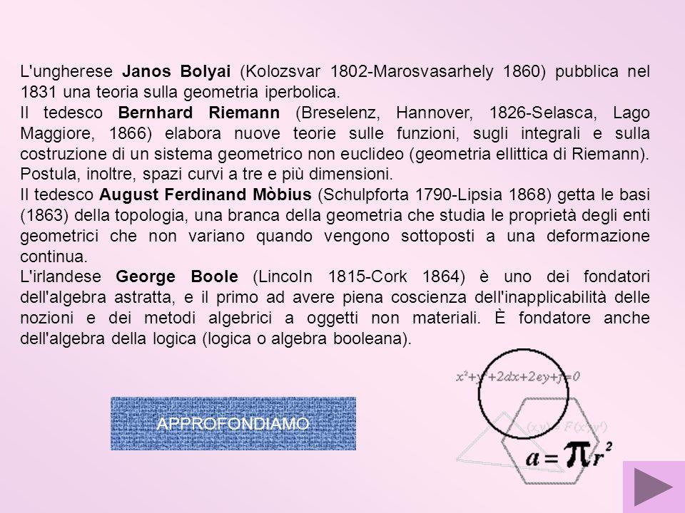 L ungherese Janos Bolyai (Kolozsvar 1802-Marosvasarhely 1860) pubblica nel 1831 una teoria sulla geometria iperbolica.