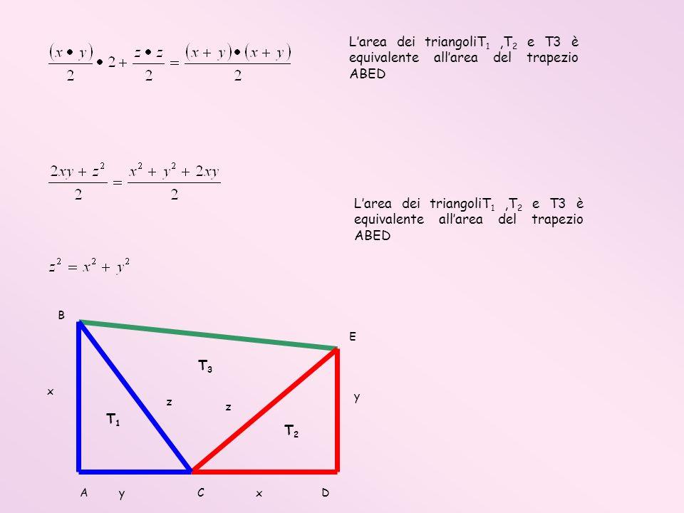 L'area dei triangoliT1 ,T2 e T3 è equivalente all'area del trapezio ABED