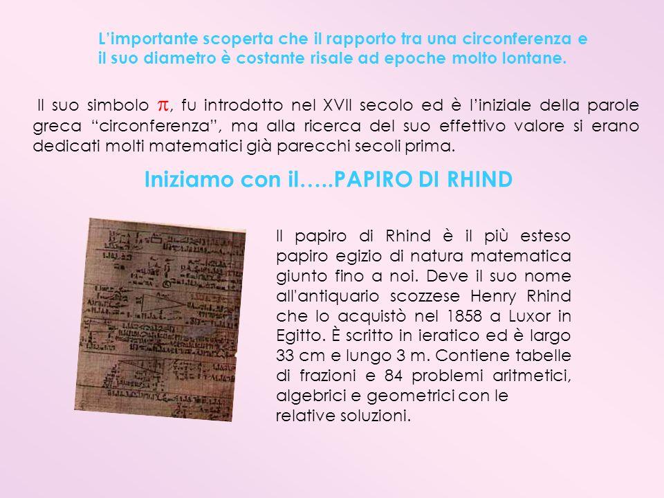 Iniziamo con il…..PAPIRO DI RHIND