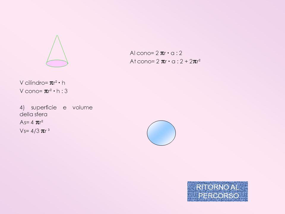 RITORNO AL PERCORSO Al cono= 2 r  a : 2 At cono= 2 r  a : 2 + 2r²