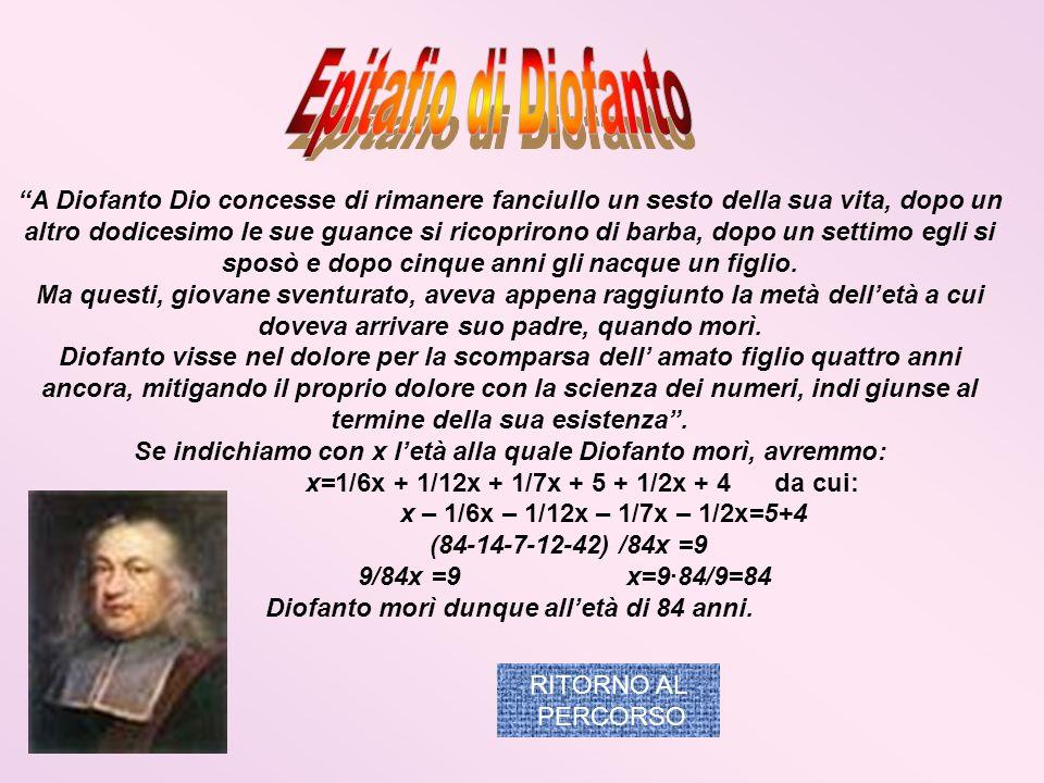 Diofanto morì dunque all'età di 84 anni.