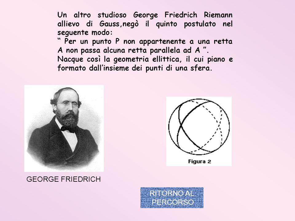 Un altro studioso George Friedrich Riemann allievo di Gauss,negò il quinto postulato nel seguente modo: