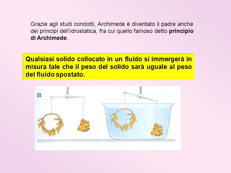 Grazie agli studi condotti, Archimede è diventato il padre anche dei principi dell'idrostatica, fra cui quello famoso detto principio di Archimede.