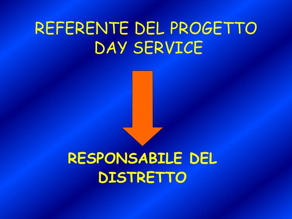 REFERENTE DEL PROGETTO DAY SERVICE