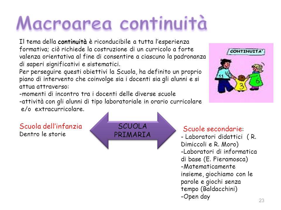 Macroarea continuità SCUOLA PRIMARIA Scuola dell'infanzia