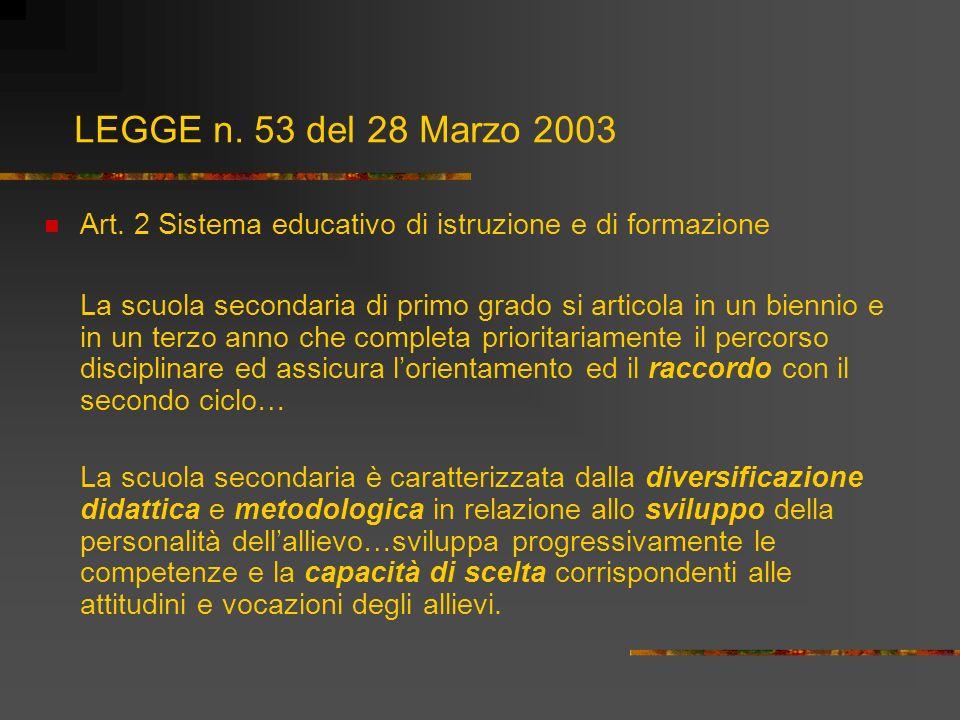 LEGGE n. 53 del 28 Marzo 2003 Art. 2 Sistema educativo di istruzione e di formazione.