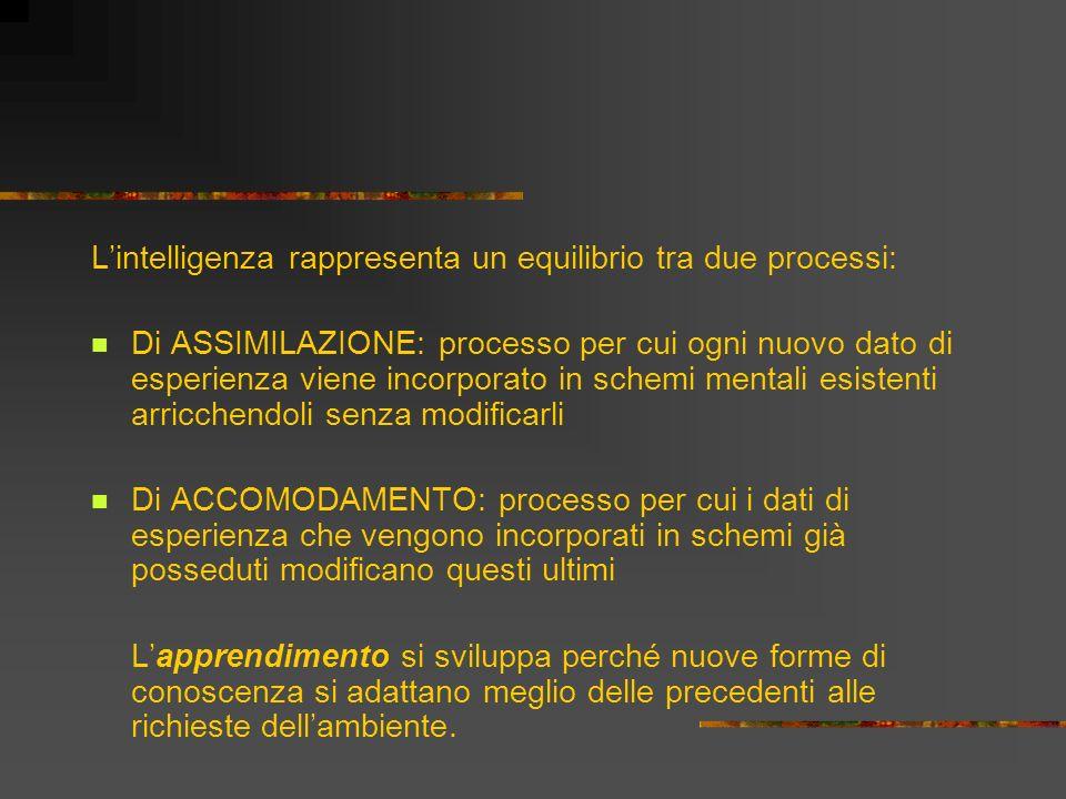 L'intelligenza rappresenta un equilibrio tra due processi: