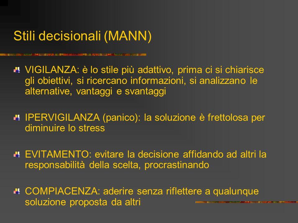 Stili decisionali (MANN)