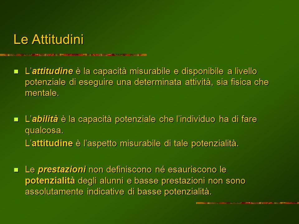 Le AttitudiniL'attitudine è la capacità misurabile e disponibile a livello potenziale di eseguire una determinata attività, sia fisica che mentale.