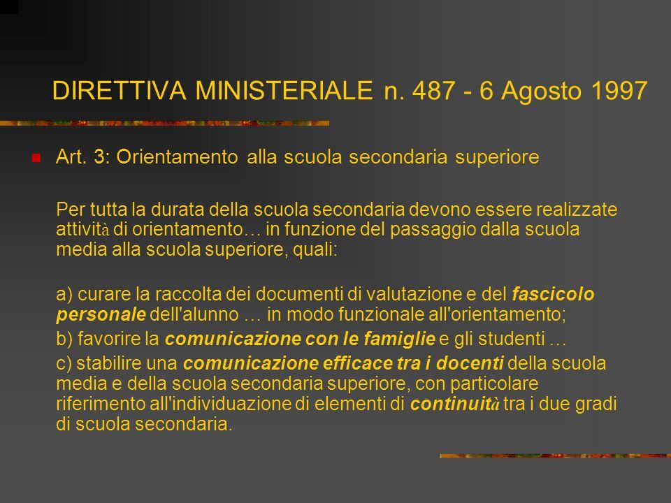 DIRETTIVA MINISTERIALE n. 487 - 6 Agosto 1997