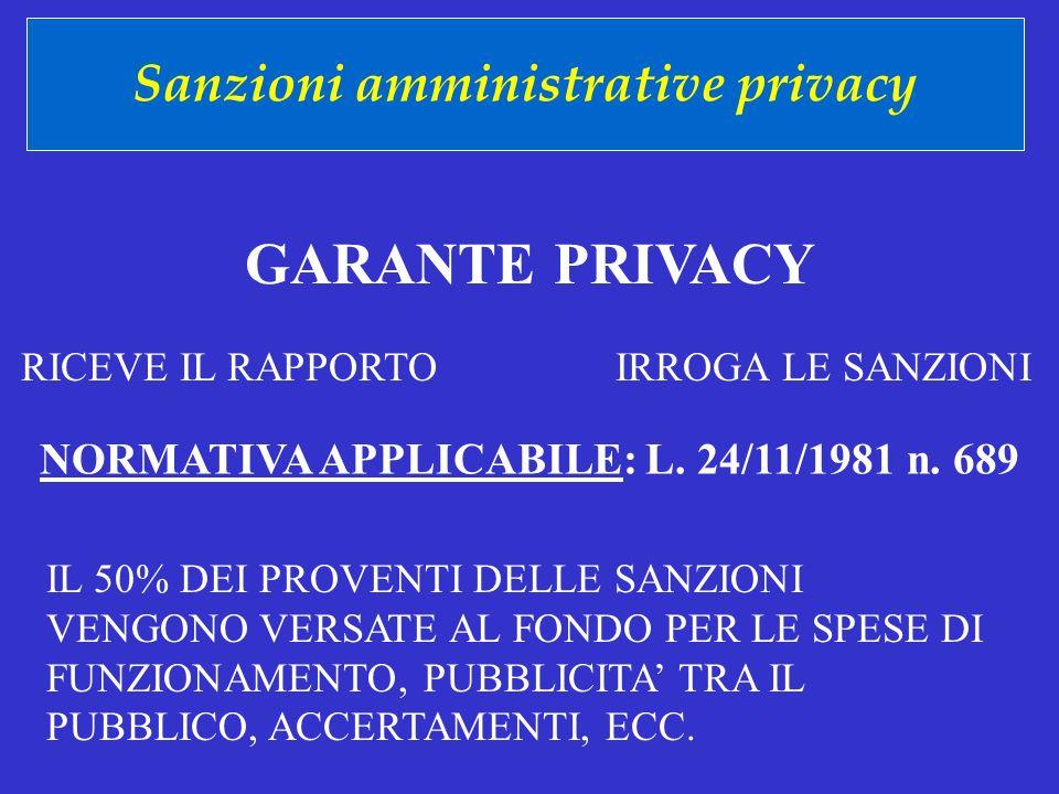 GARANTE PRIVACY Sanzioni amministrative privacy