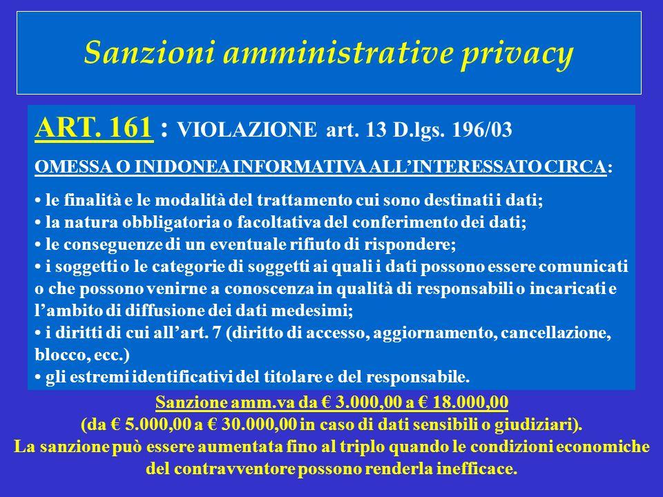 Sanzioni amministrative privacy