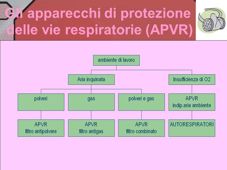 Gli apparecchi di protezione delle vie respiratorie (APVR)