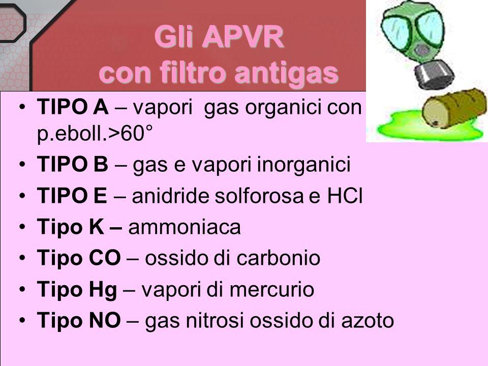 Gli APVR con filtro antigas