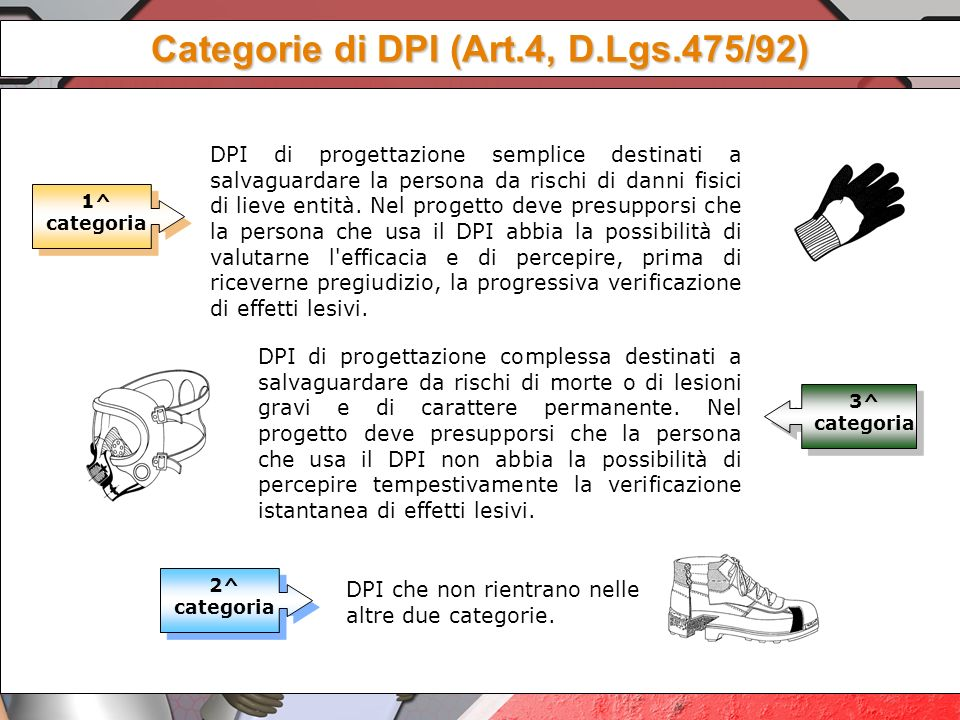 Categorie di DPI (Art.4, D.Lgs.475/92)