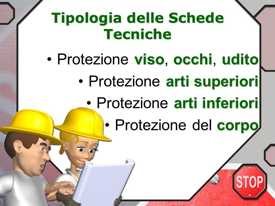 Tipologia delle Schede Tecniche