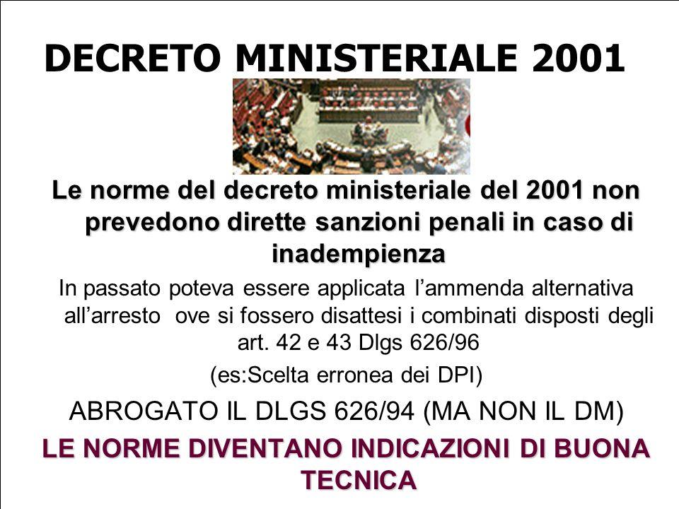 DECRETO MINISTERIALE 2001 Le norme del decreto ministeriale del 2001 non prevedono dirette sanzioni penali in caso di inadempienza.