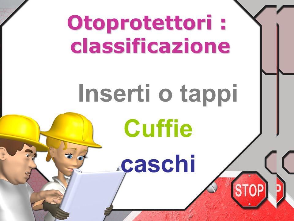 Otoprotettori : classificazione