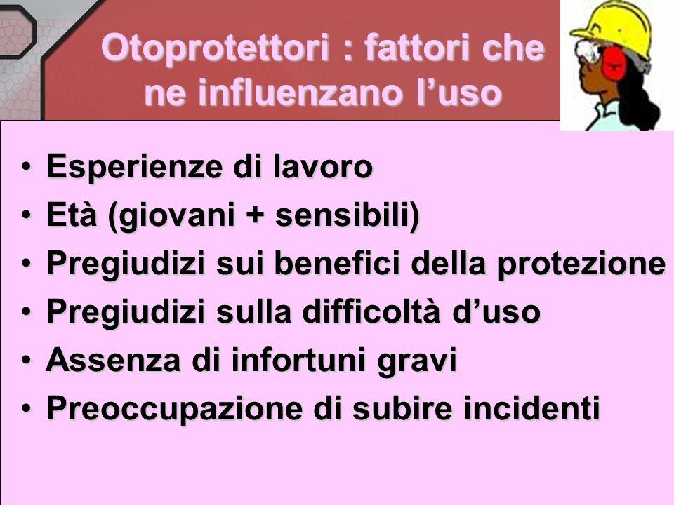 Otoprotettori : fattori che ne influenzano l'uso