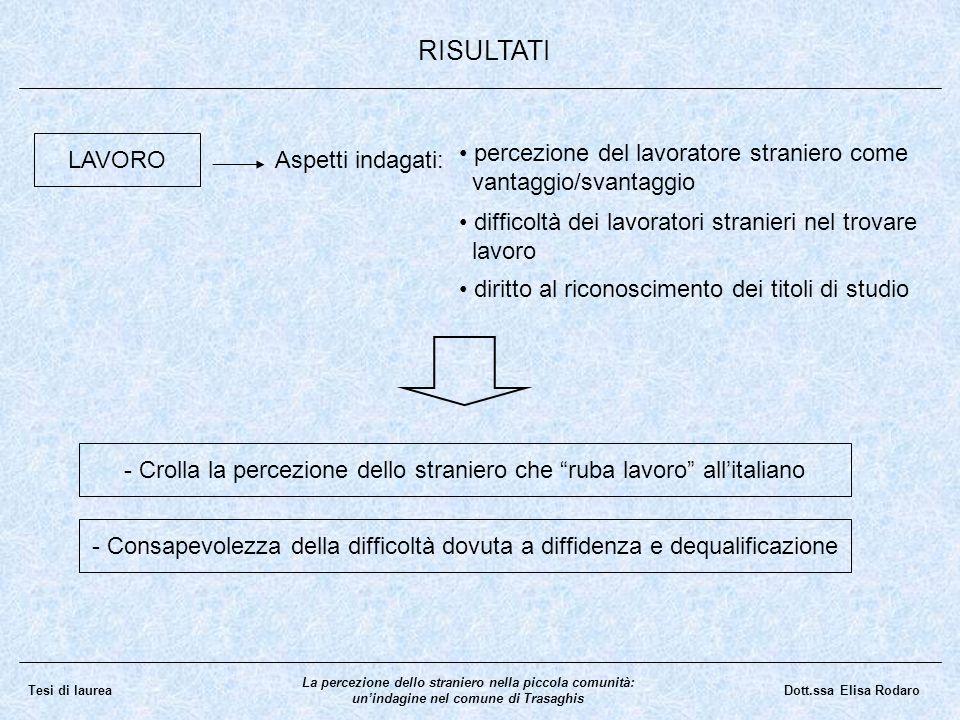 - Crolla la percezione dello straniero che ruba lavoro all'italiano