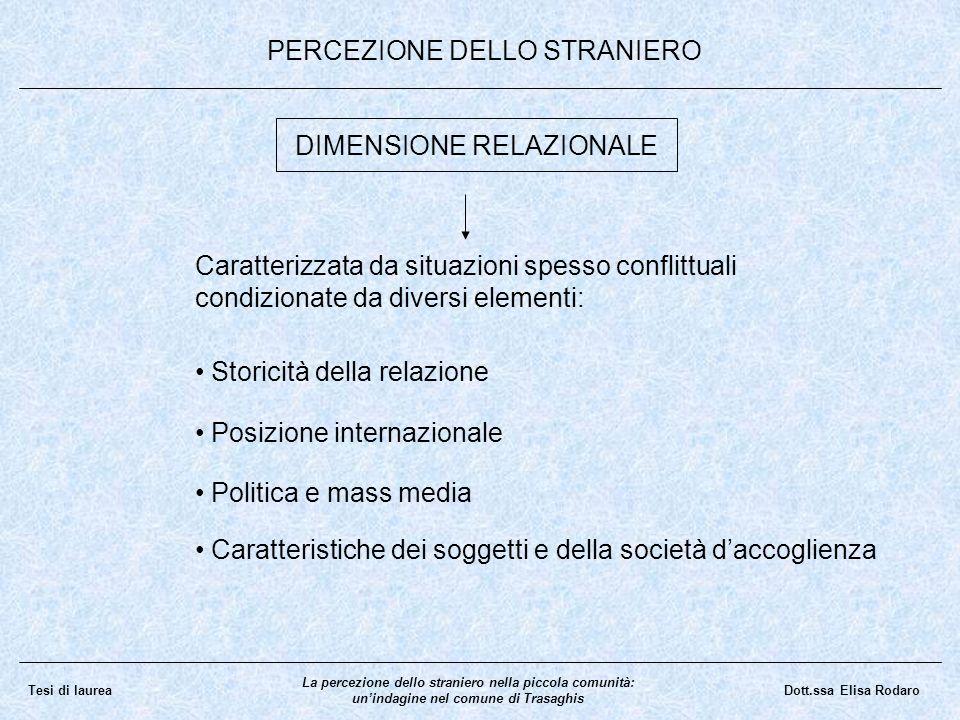 PERCEZIONE DELLO STRANIERO
