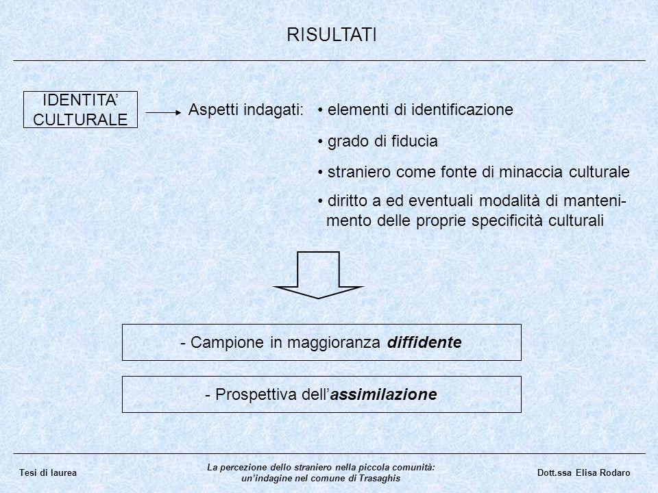 RISULTATI IDENTITA' CULTURALE Aspetti indagati: