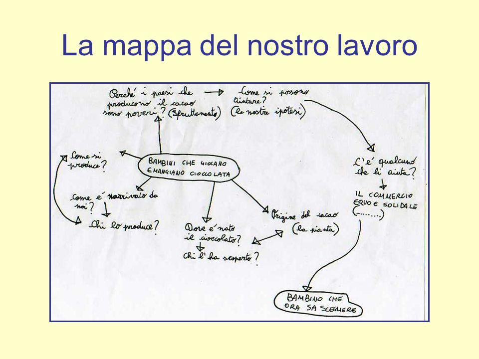 La mappa del nostro lavoro