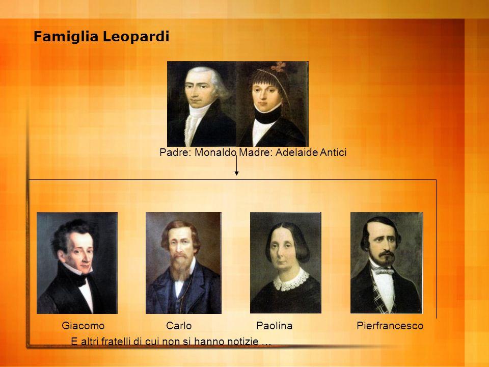 Famiglia Leopardi Padre: Monaldo Madre: Adelaide Antici