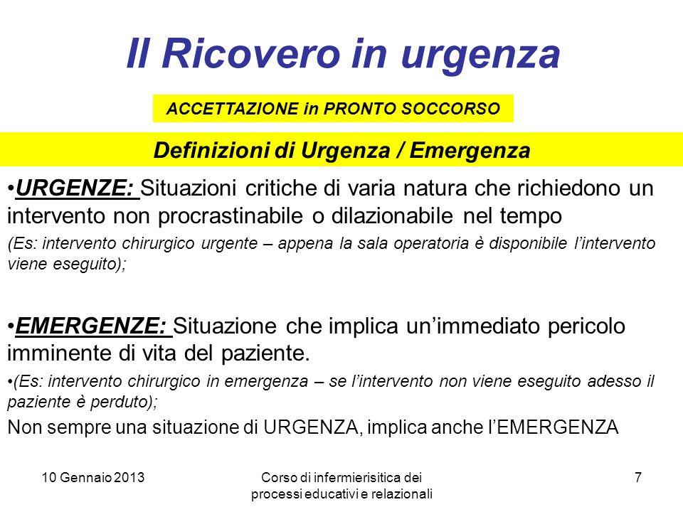 ACCETTAZIONE in PRONTO SOCCORSO Definizioni di Urgenza / Emergenza