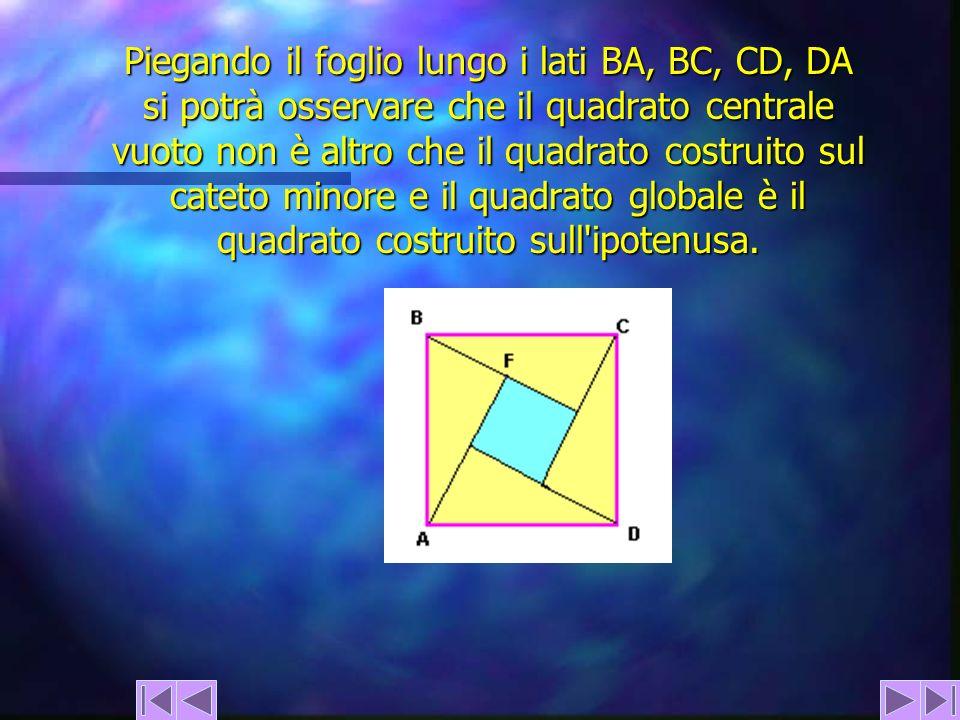 Piegando il foglio lungo i lati BA, BC, CD, DA si potrà osservare che il quadrato centrale vuoto non è altro che il quadrato costruito sul cateto minore e il quadrato globale è il quadrato costruito sull ipotenusa.