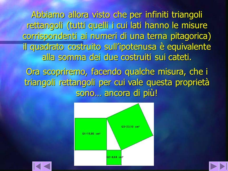 Abbiamo allora visto che per infiniti triangoli rettangoli (tutti quelli i cui lati hanno le misure corrispondenti ai numeri di una terna pitagorica) il quadrato costruito sull'ipotenusa è equivalente alla somma dei due costruiti sui cateti.
