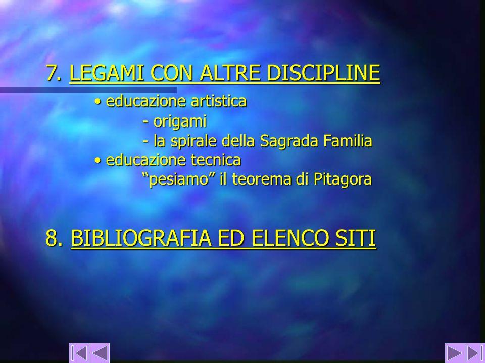 7. LEGAMI CON ALTRE DISCIPLINE • educazione artistica