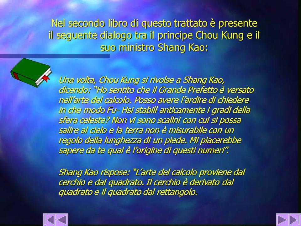Nel secondo libro di questo trattato è presente il seguente dialogo tra il principe Chou Kung e il suo ministro Shang Kao: