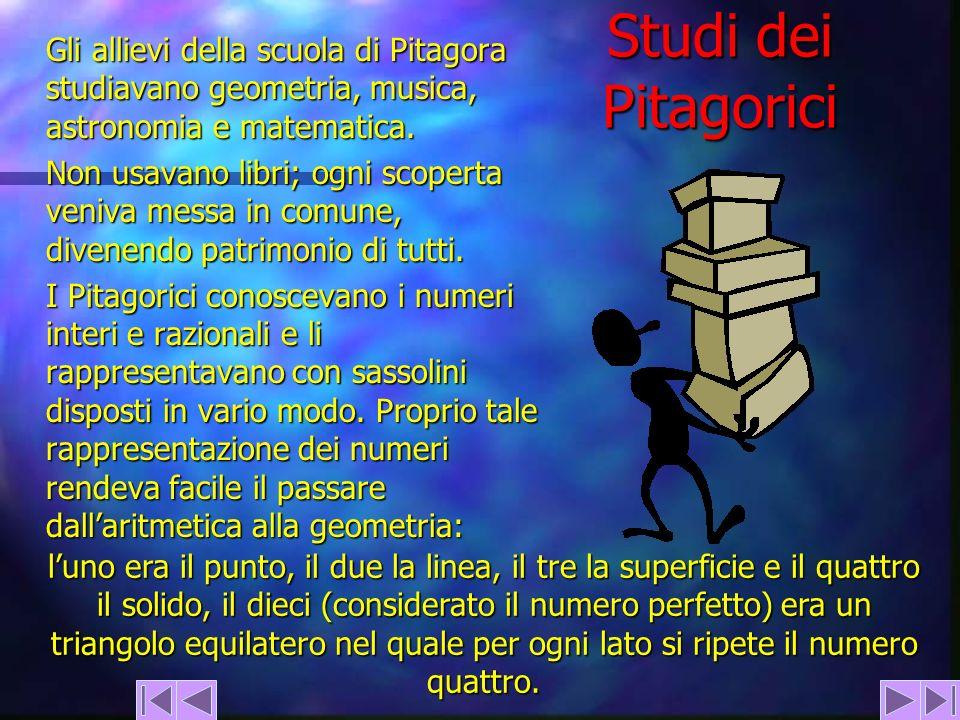 Gli allievi della scuola di Pitagora studiavano geometria, musica, astronomia e matematica.