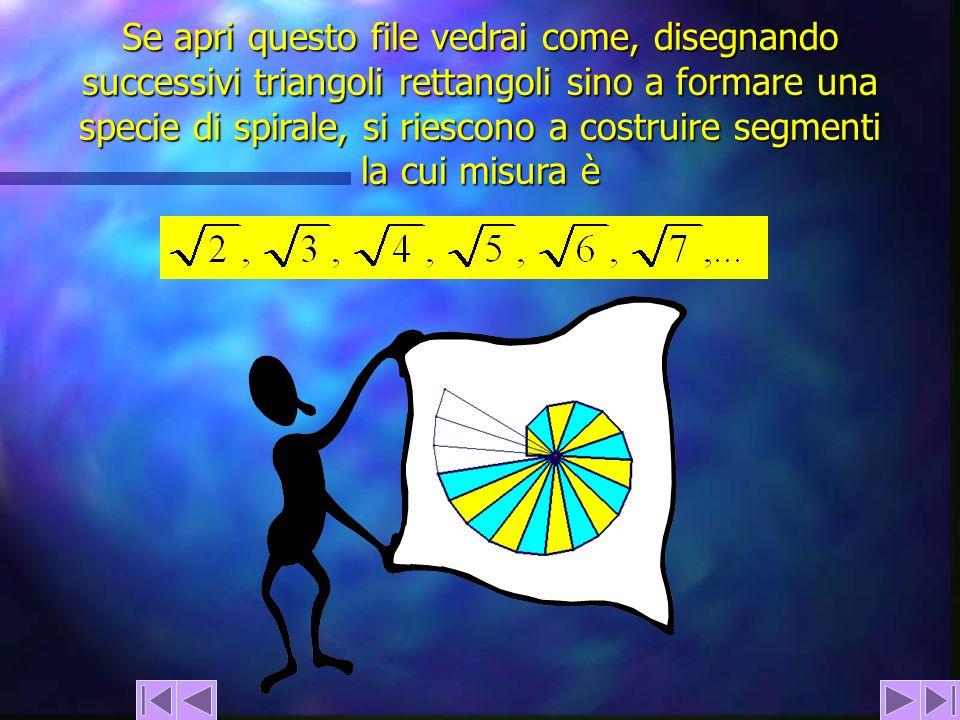 Se apri questo file vedrai come, disegnando successivi triangoli rettangoli sino a formare una specie di spirale, si riescono a costruire segmenti la cui misura è