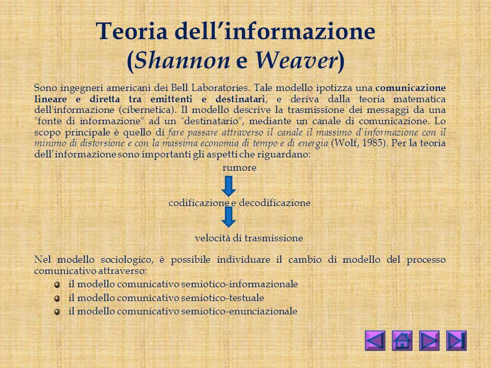 Teoria dell'informazione (Shannon e Weaver)