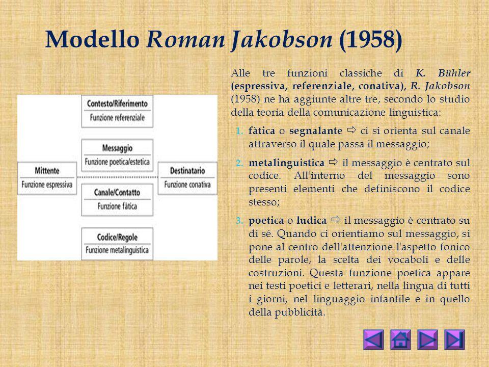 Modello Roman Jakobson (1958)