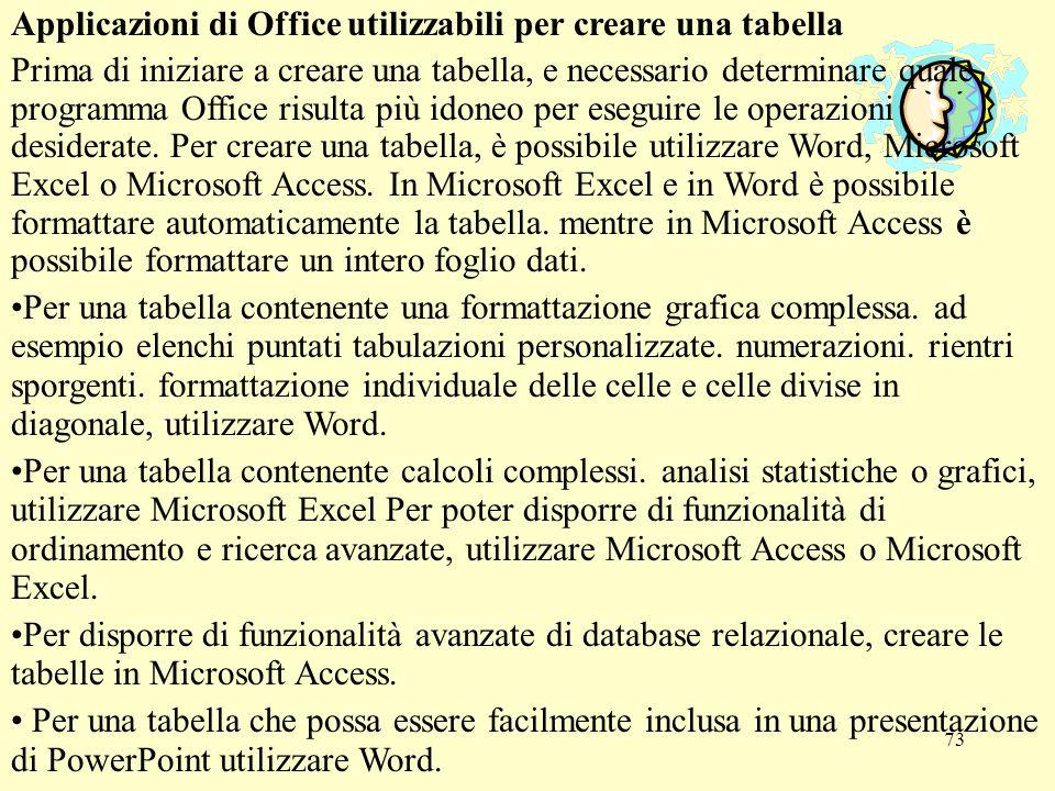 Applicazioni di Office utilizzabili per creare una tabella