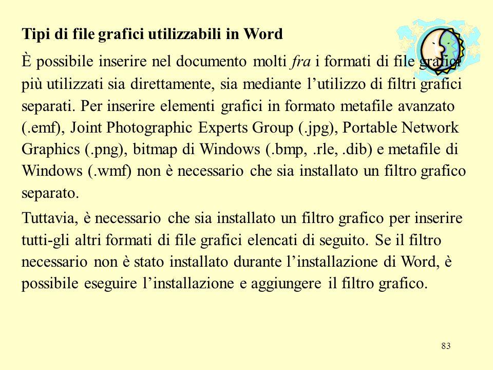Tipi di file grafici utilizzabili in Word