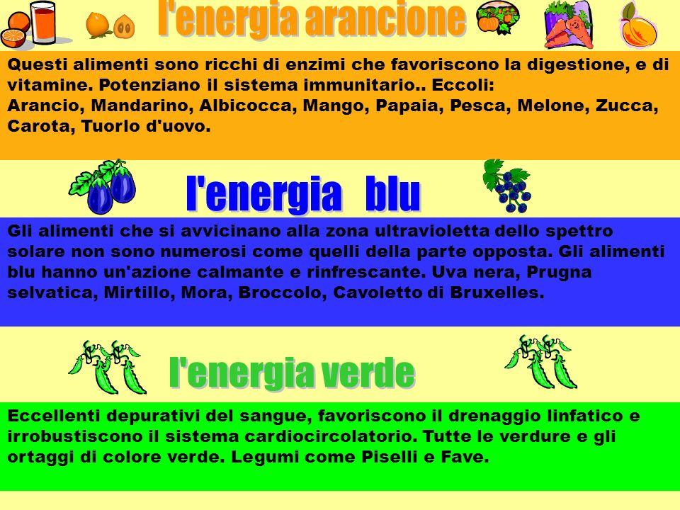 l energia arancione l energia blu l energia verde