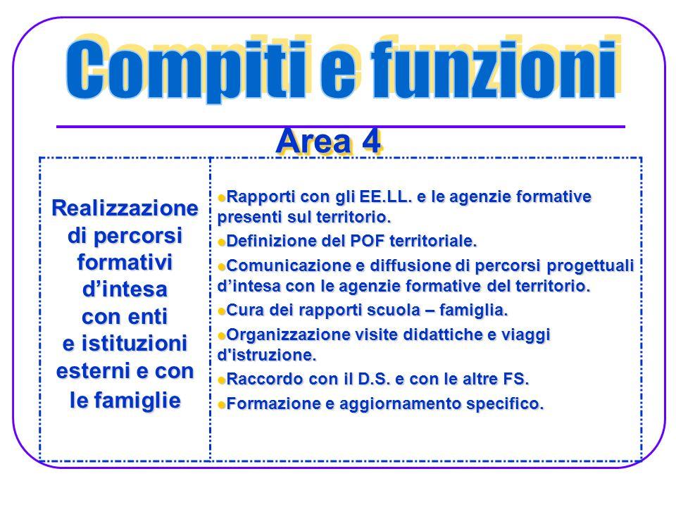 Area 4 Compiti e funzioni