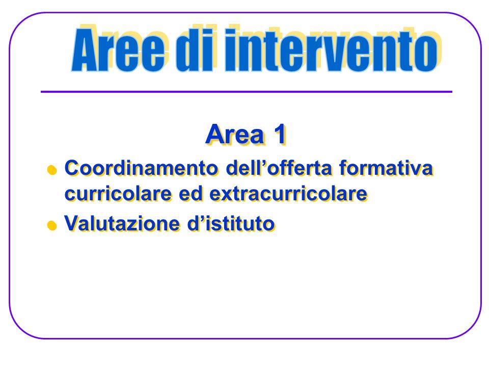 Area 1 Aree di intervento