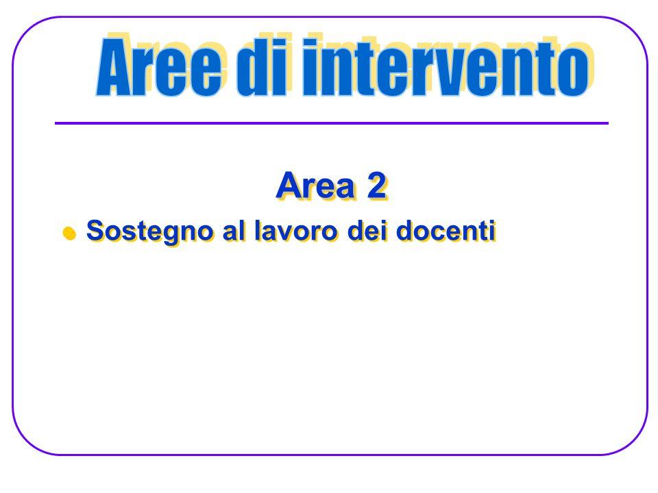 Aree di intervento Area 2 Sostegno al lavoro dei docenti