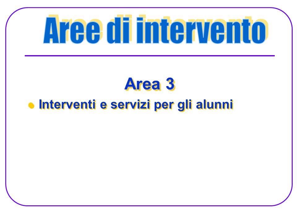 Aree di intervento Area 3 Interventi e servizi per gli alunni