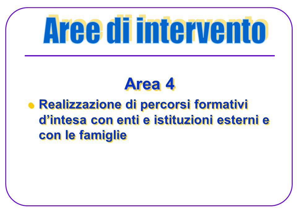 Area 4 Aree di intervento
