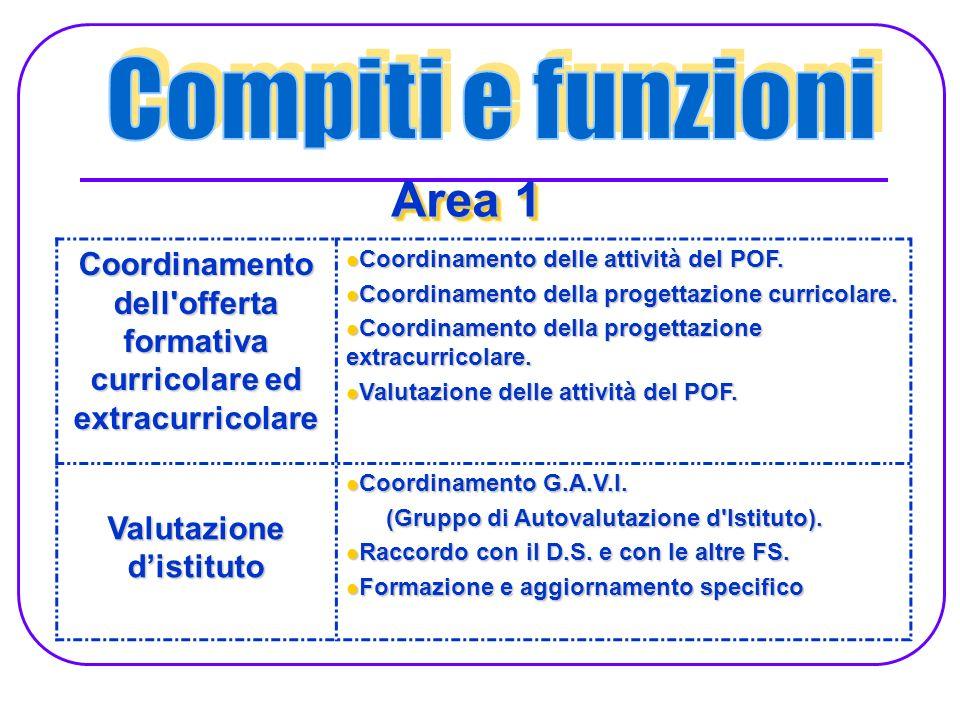 Area 1 Compiti e funzioni
