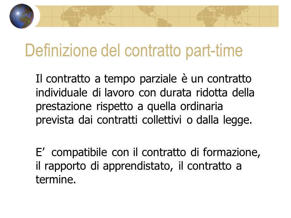 Definizione del contratto part-time